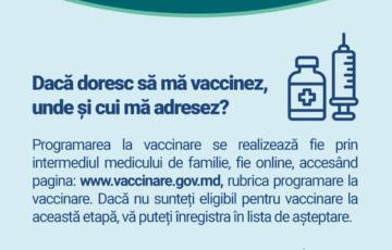 Campania de vaccinare împotriva COVID-19